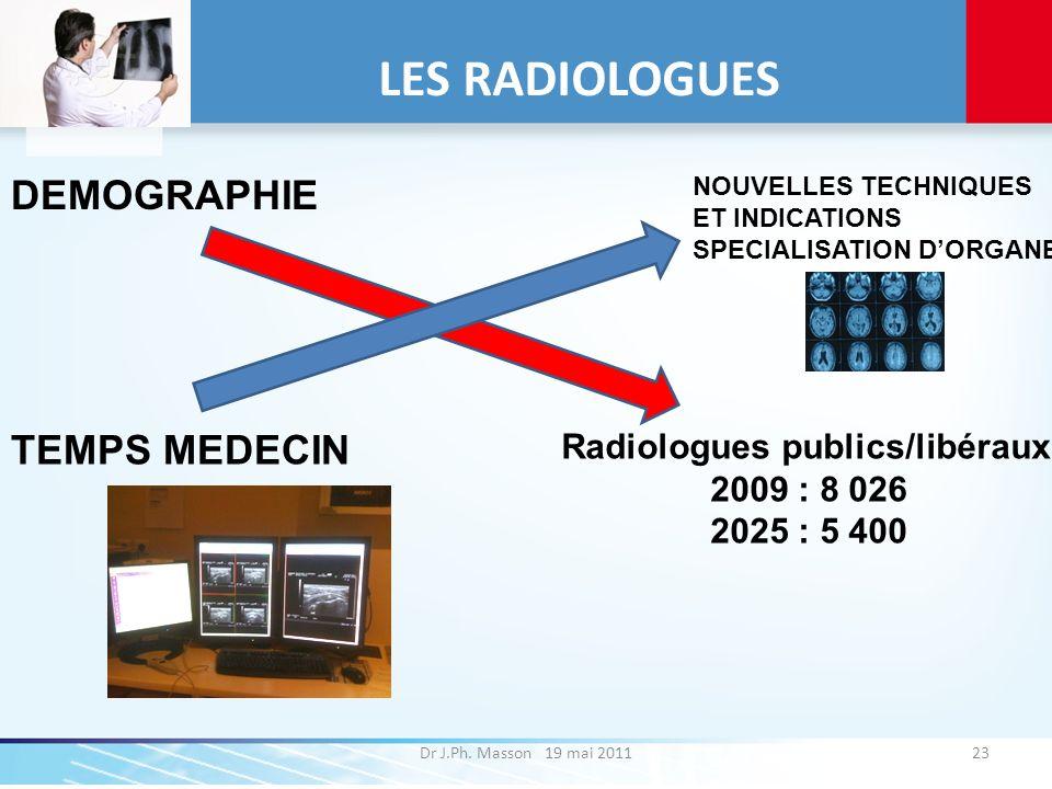 LES RADIOLOGUES DEMOGRAPHIE TEMPS MEDECIN Radiologues publics/libéraux