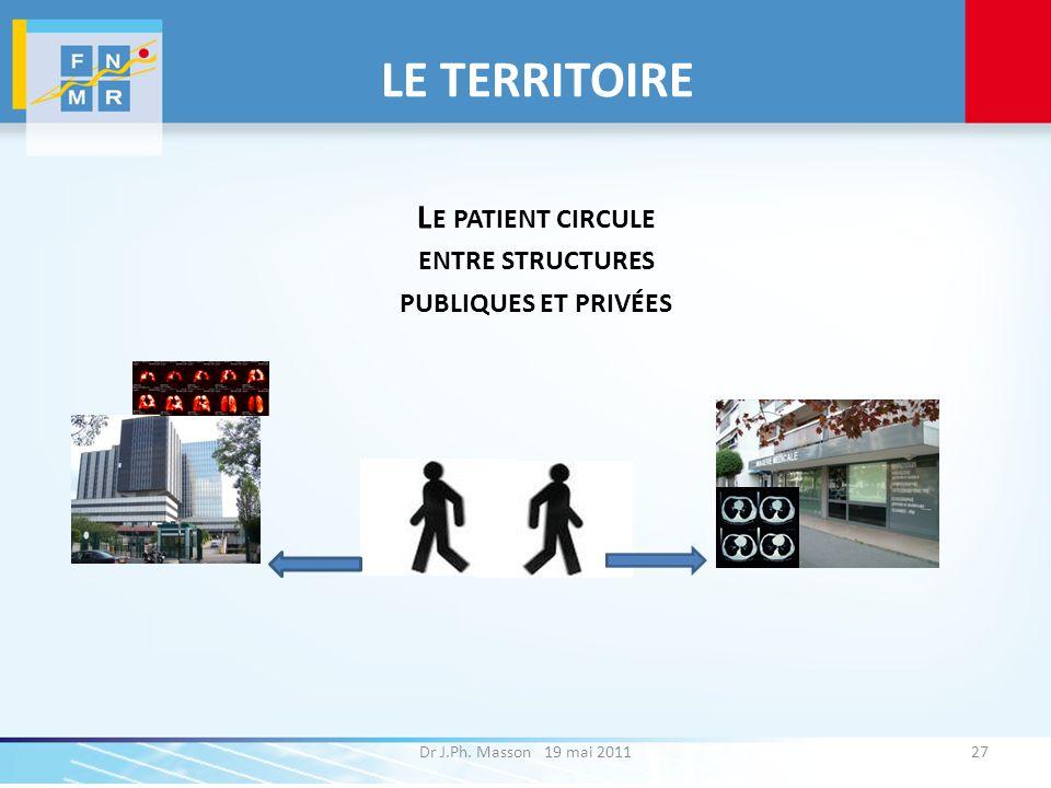 LE TERRITOIRE Le patient circule entre structures publiques et privées