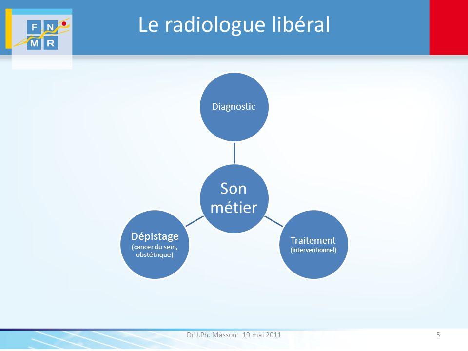 Le radiologue libéral Dépistage (cancer du sein, obstétrique)