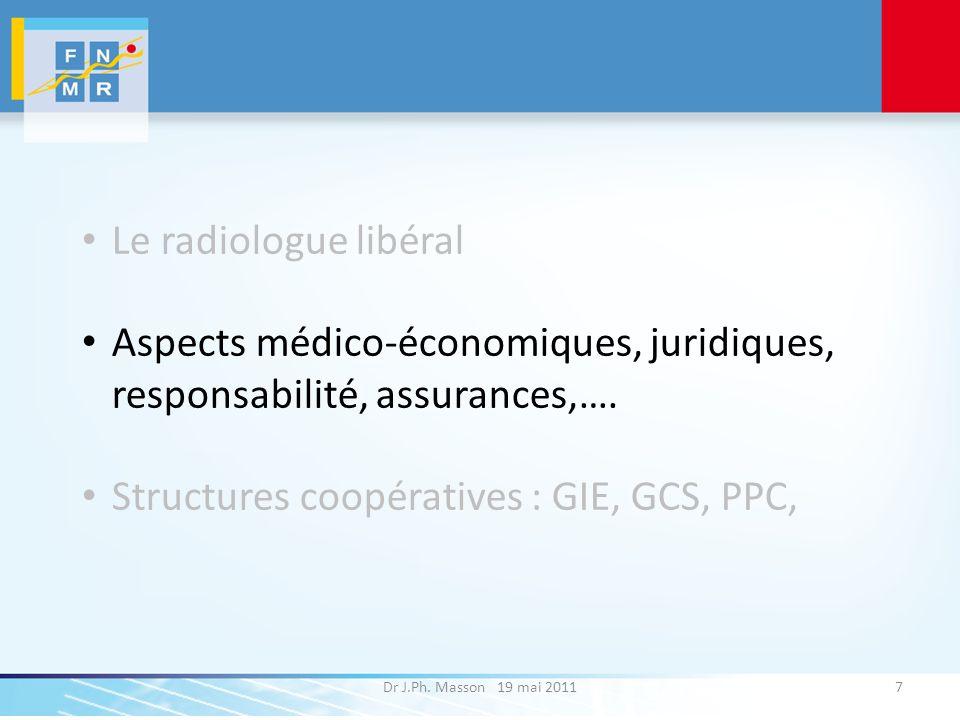 Aspects médico-économiques, juridiques, responsabilité, assurances,….