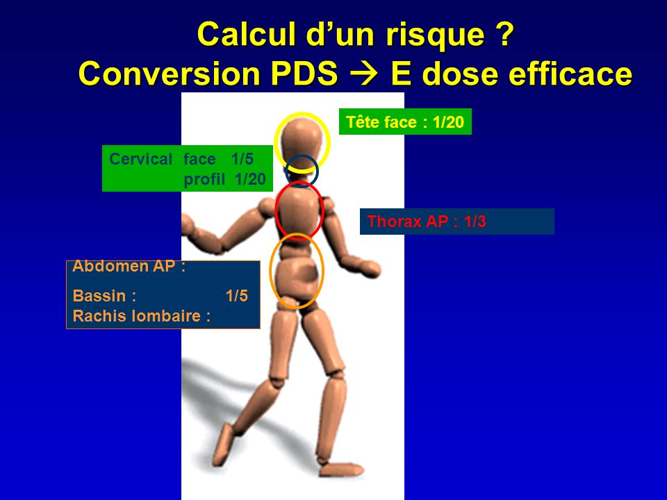 Calcul d'un risque Conversion PDS  E dose efficace