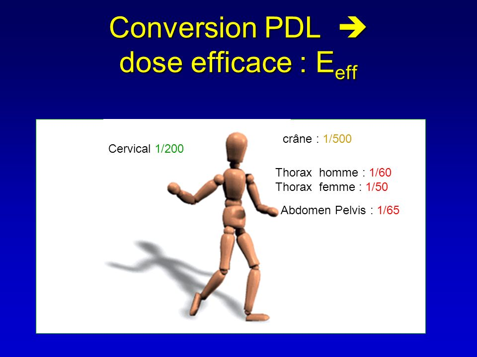 Conversion PDL  dose efficace : Eeff