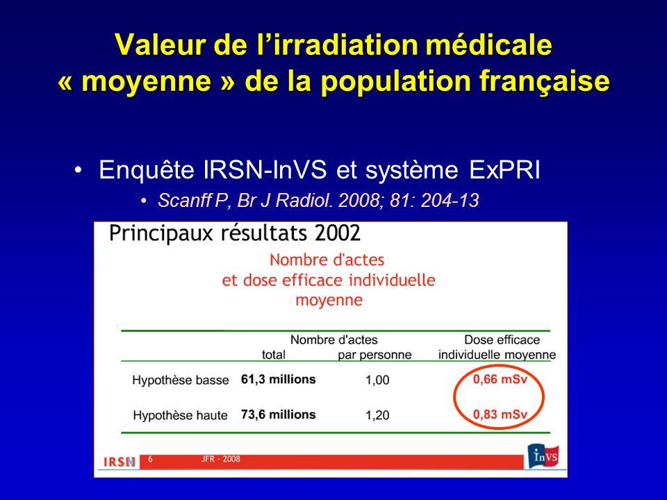 Valeur de l'irradiation médicale « moyenne » de la population française