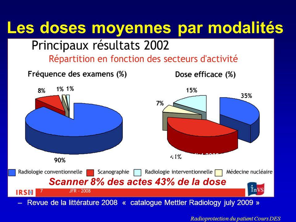 Les doses moyennes par modalités