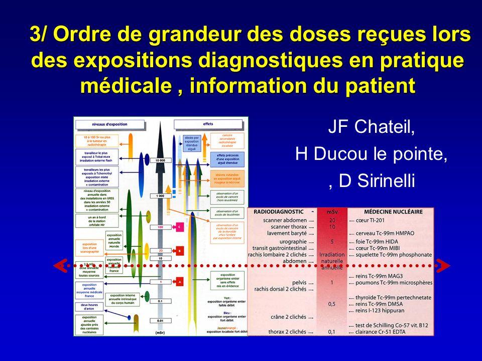 3/ Ordre de grandeur des doses reçues lors des expositions diagnostiques en pratique médicale , information du patient