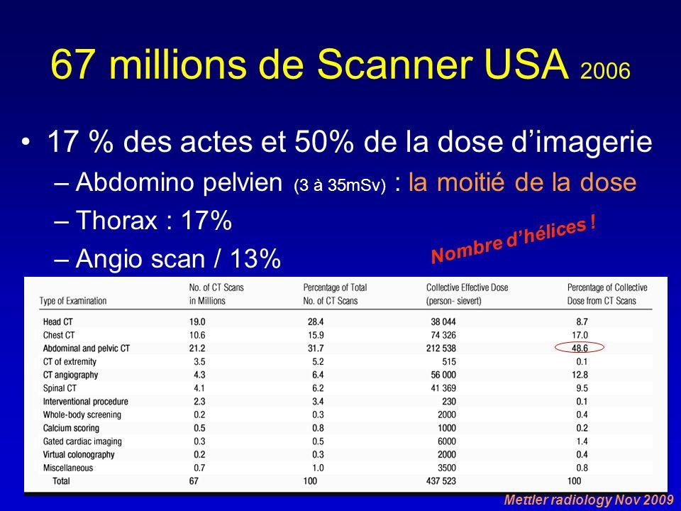 67 millions de Scanner USA 2006