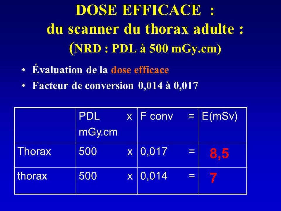 DOSE EFFICACE : du scanner du thorax adulte : (NRD : PDL à 500 mGy.cm)