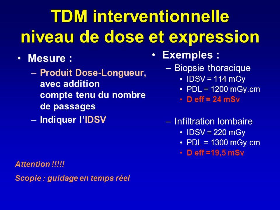 TDM interventionnelle niveau de dose et expression