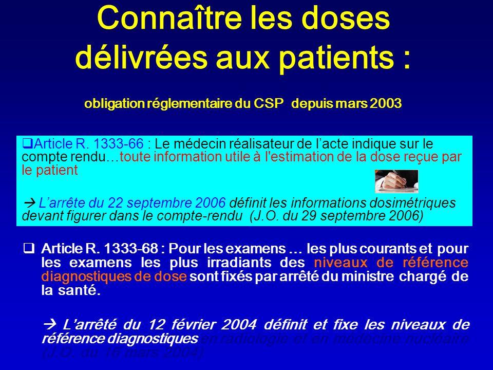 Connaître les doses délivrées aux patients : obligation réglementaire du CSP depuis mars 2003