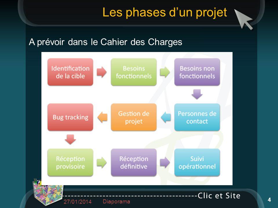 Les phases d'un projet A prévoir dans le Cahier des Charges 26/03/2017