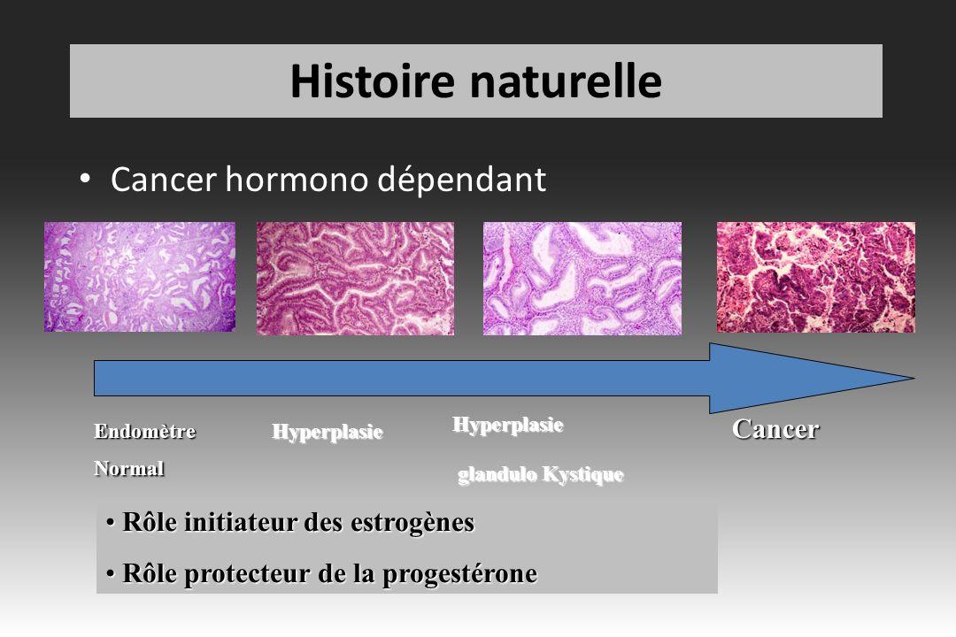 Histoire naturelle Cancer hormono dépendant Cancer