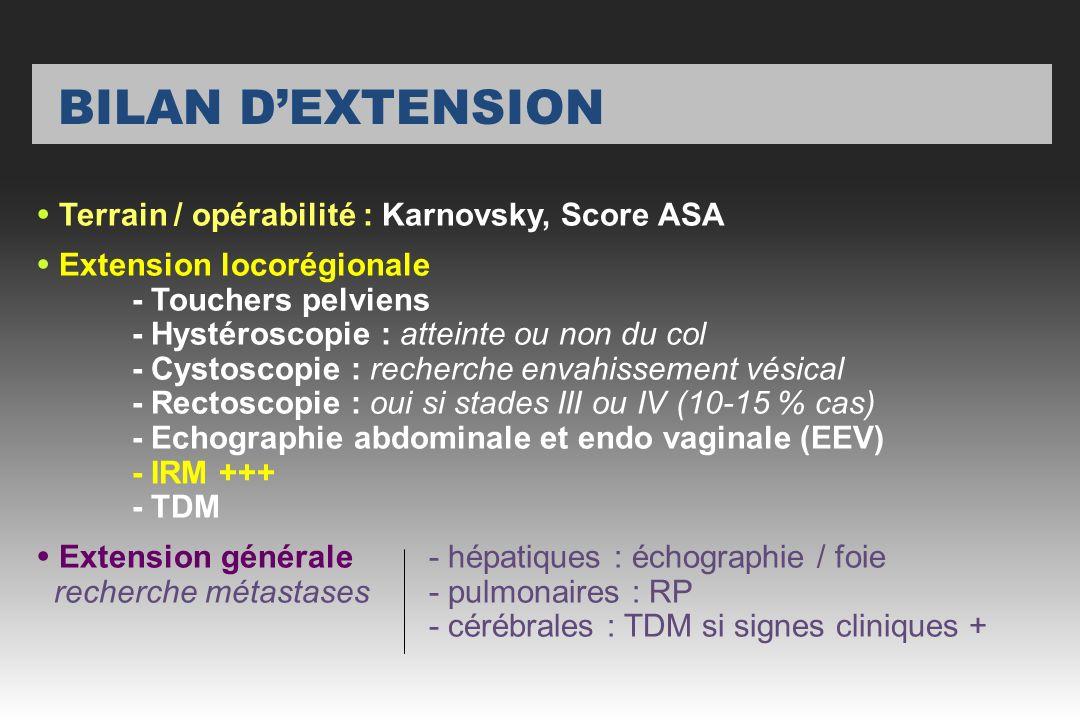 BILAN D'EXTENSION  Terrain / opérabilité : Karnovsky, Score ASA