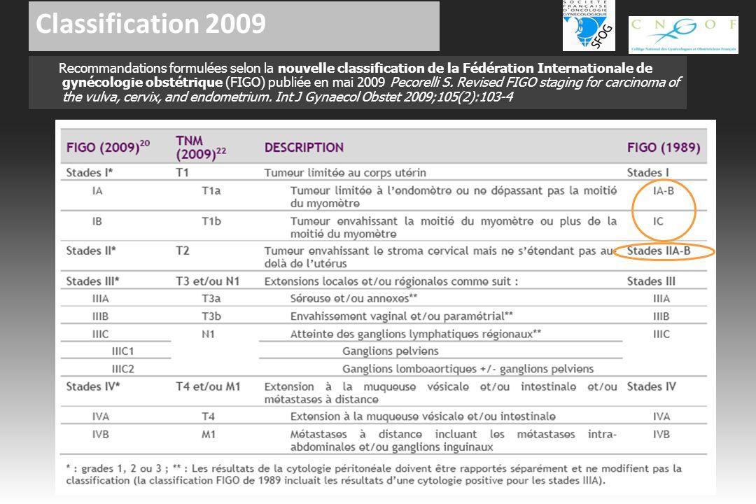 Classification 2009