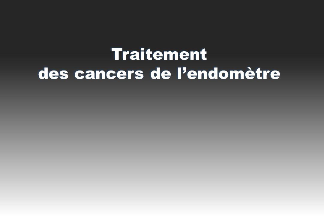 Traitement des cancers de l'endomètre