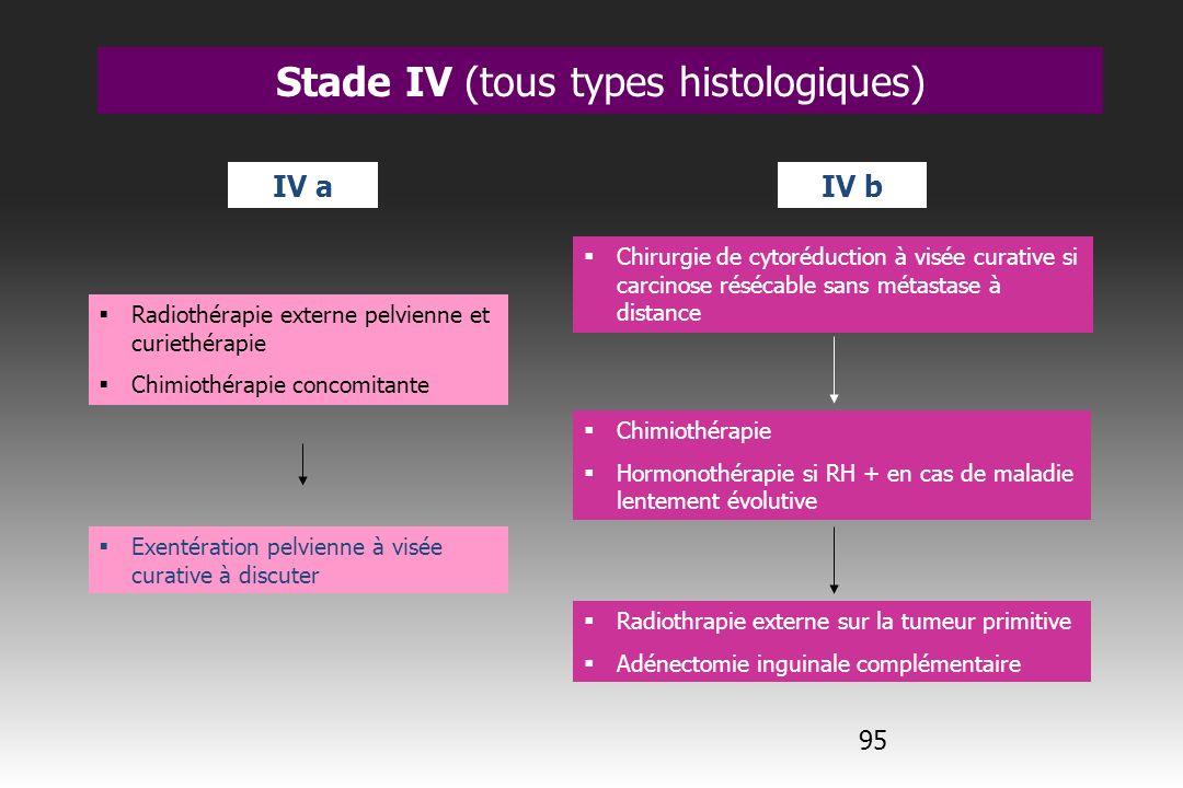 Stade IV (tous types histologiques)