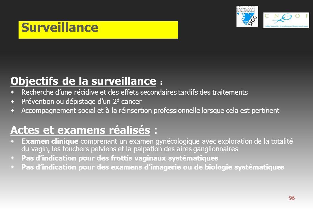 Surveillance Objectifs de la surveillance :