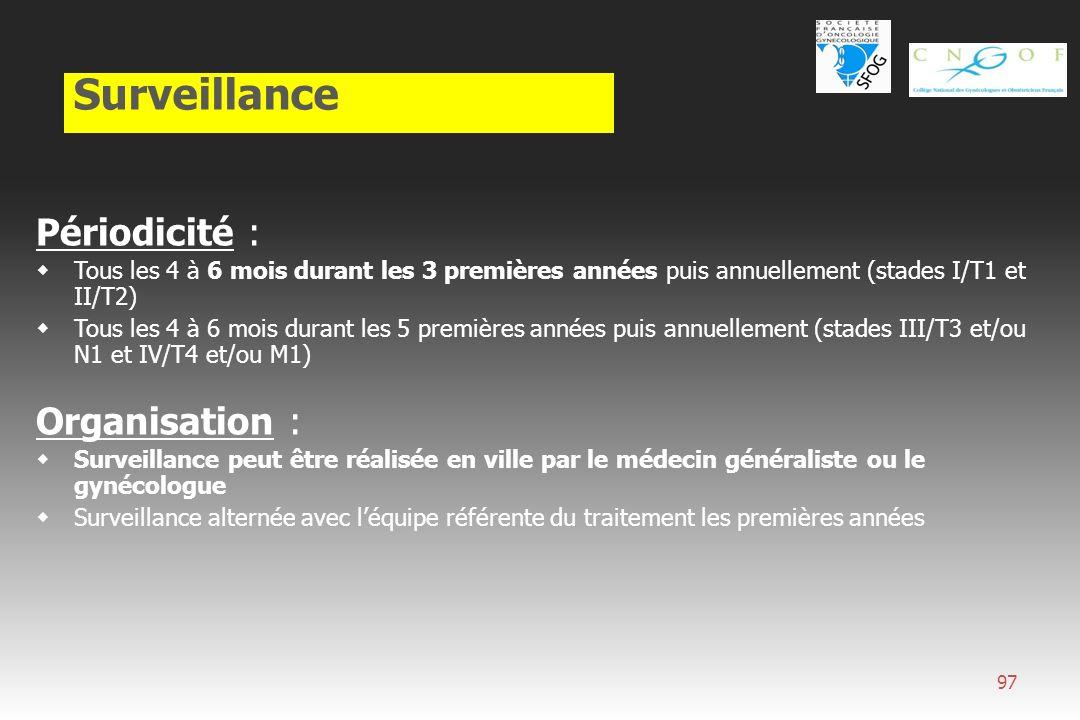 Surveillance Périodicité : Organisation :
