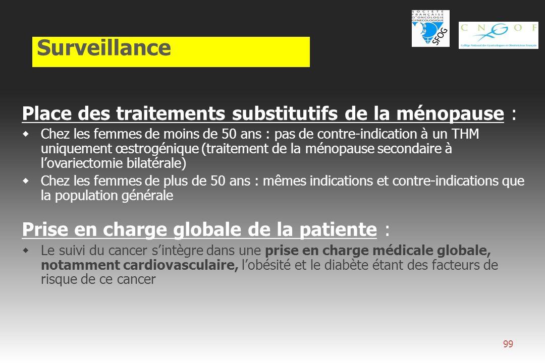 Surveillance Place des traitements substitutifs de la ménopause :