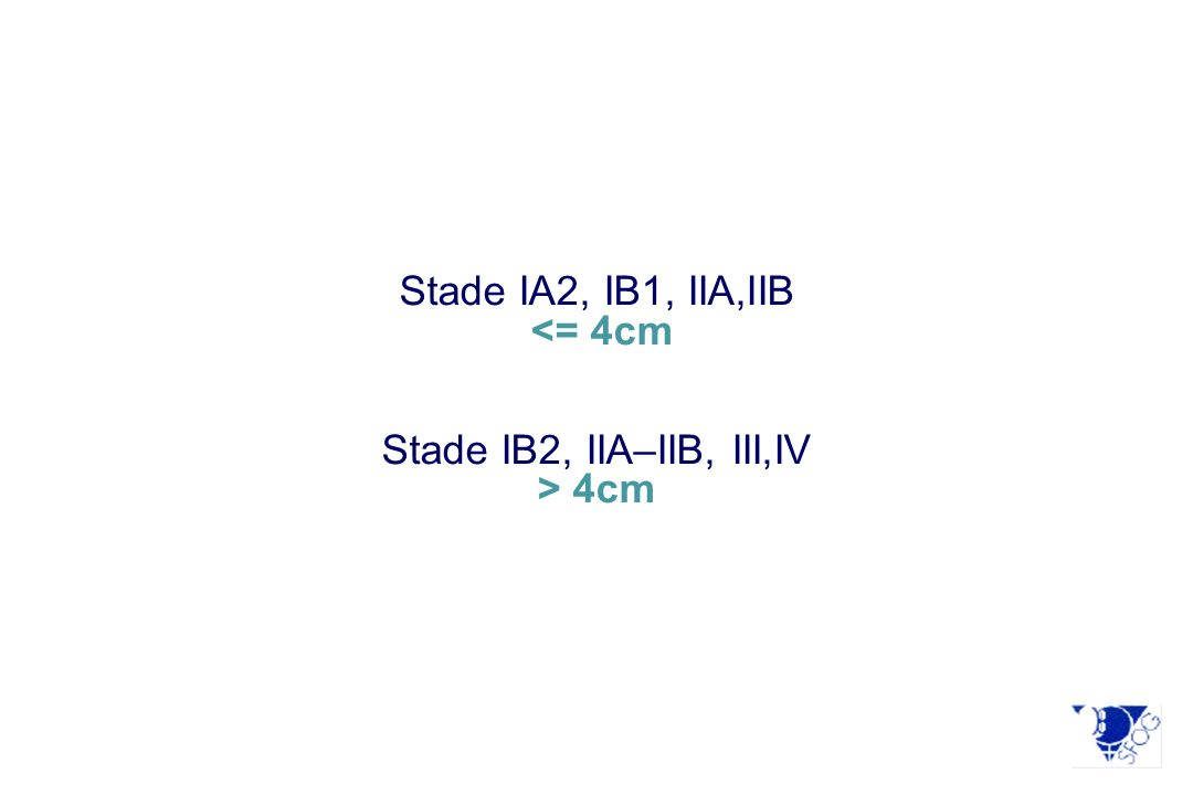 Stade IA2, IB1, IIA,IIB <= 4cm Stade IB2, IIA–IIB, III,IV > 4cm