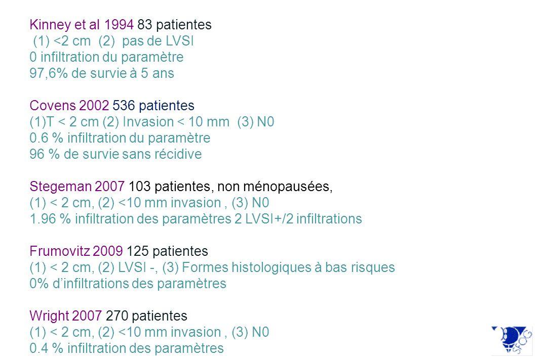 0 infiltration du paramètre 97,6% de survie à 5 ans