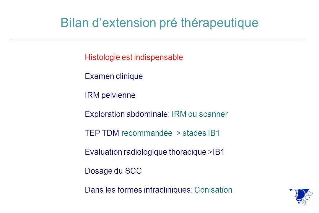 Bilan d'extension pré thérapeutique