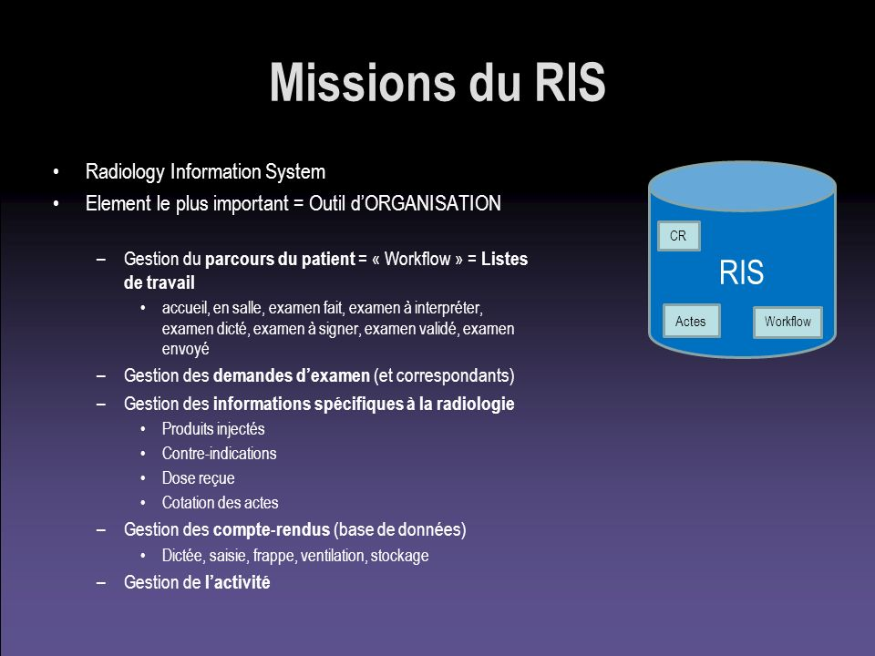 Missions du RIS RIS Radiology Information System