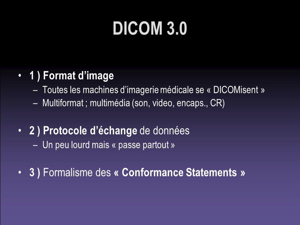 DICOM 3.0 1 ) Format d'image 2 ) Protocole d'échange de données