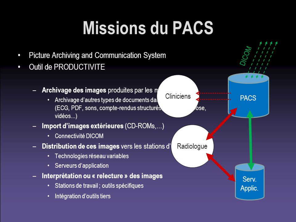 Missions du PACS Picture Archiving and Communication System