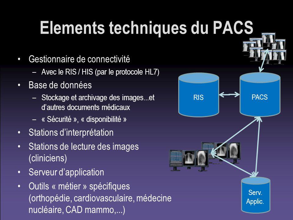Elements techniques du PACS