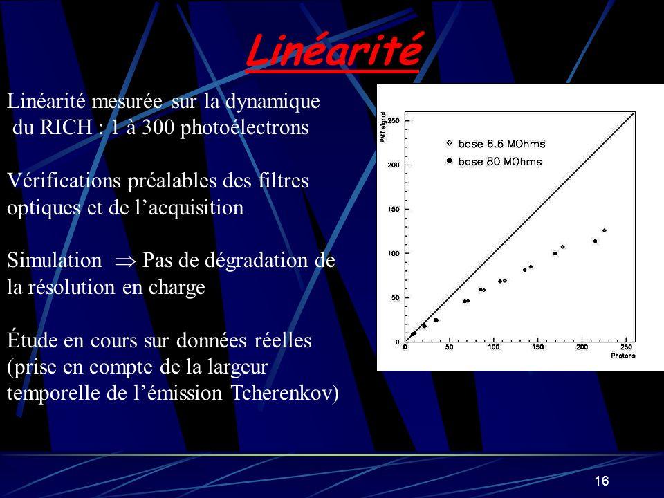 Linéarité Linéarité mesurée sur la dynamique