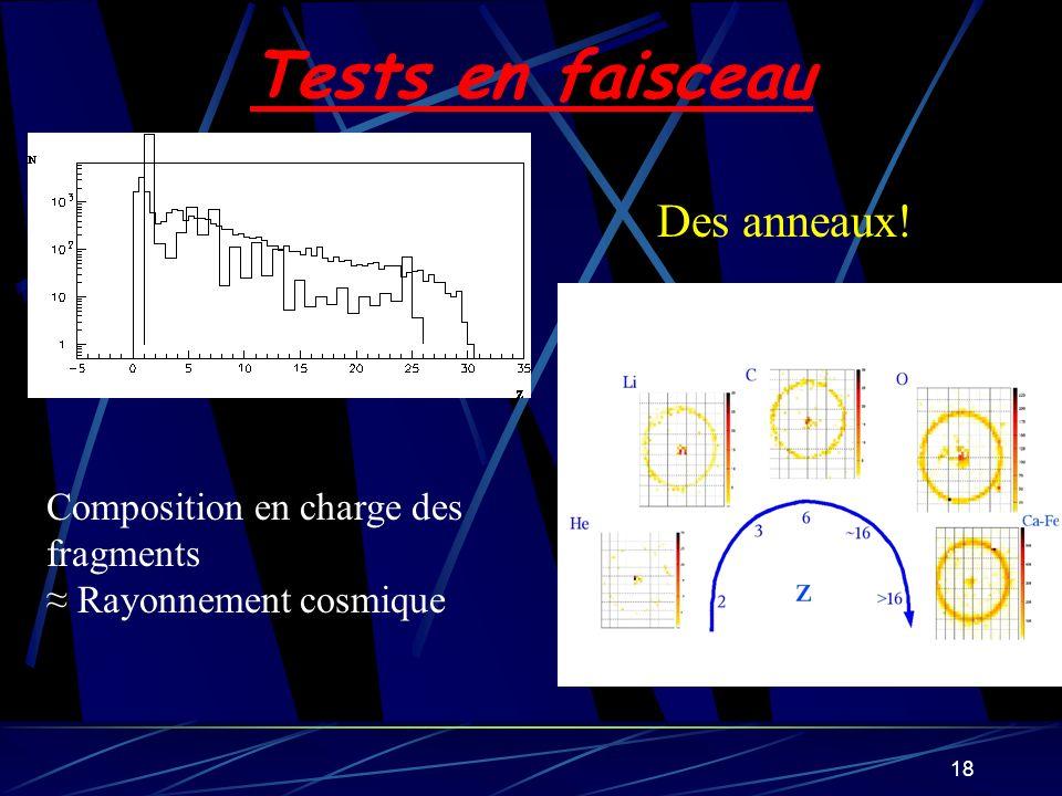 Tests en faisceau Des anneaux! Composition en charge des fragments