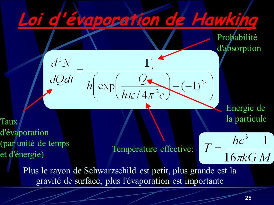Loi d évaporation de Hawking