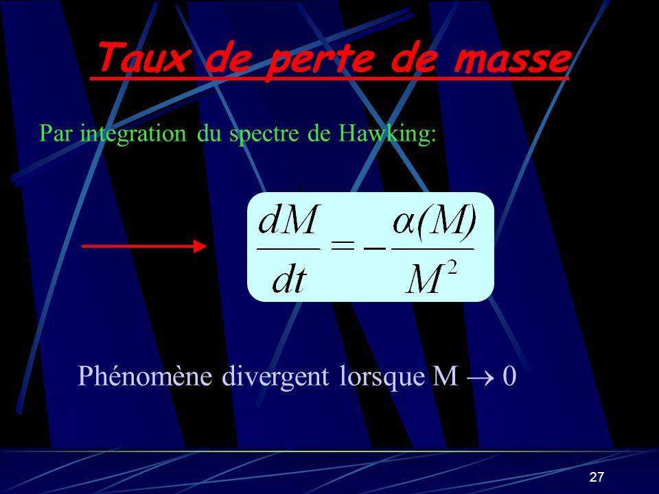 Phénomène divergent lorsque M  0
