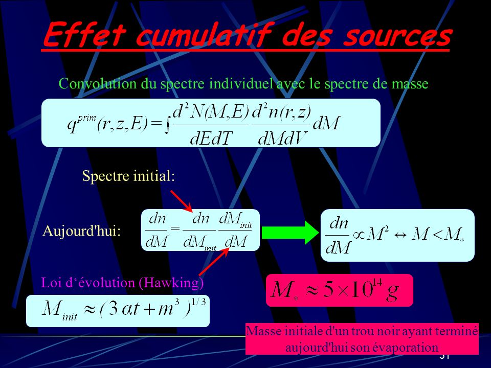 Effet cumulatif des sources