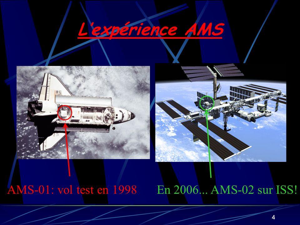 L'expérience AMS AMS-01: vol test en 1998 En 2006... AMS-02 sur ISS!