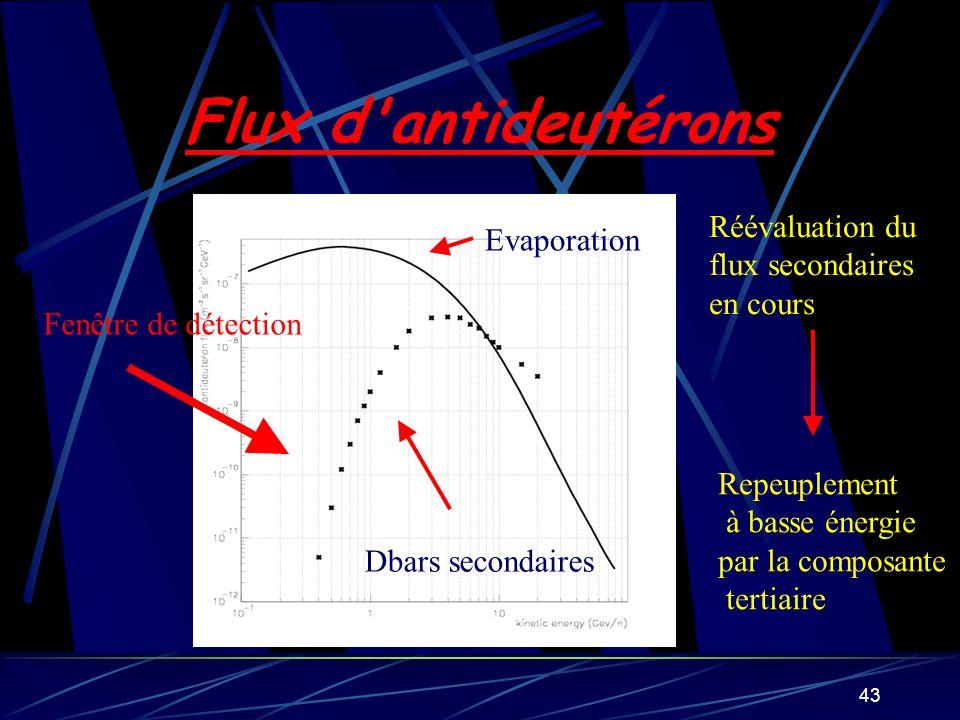 Flux d antideutérons Réévaluation du Evaporation flux secondaires