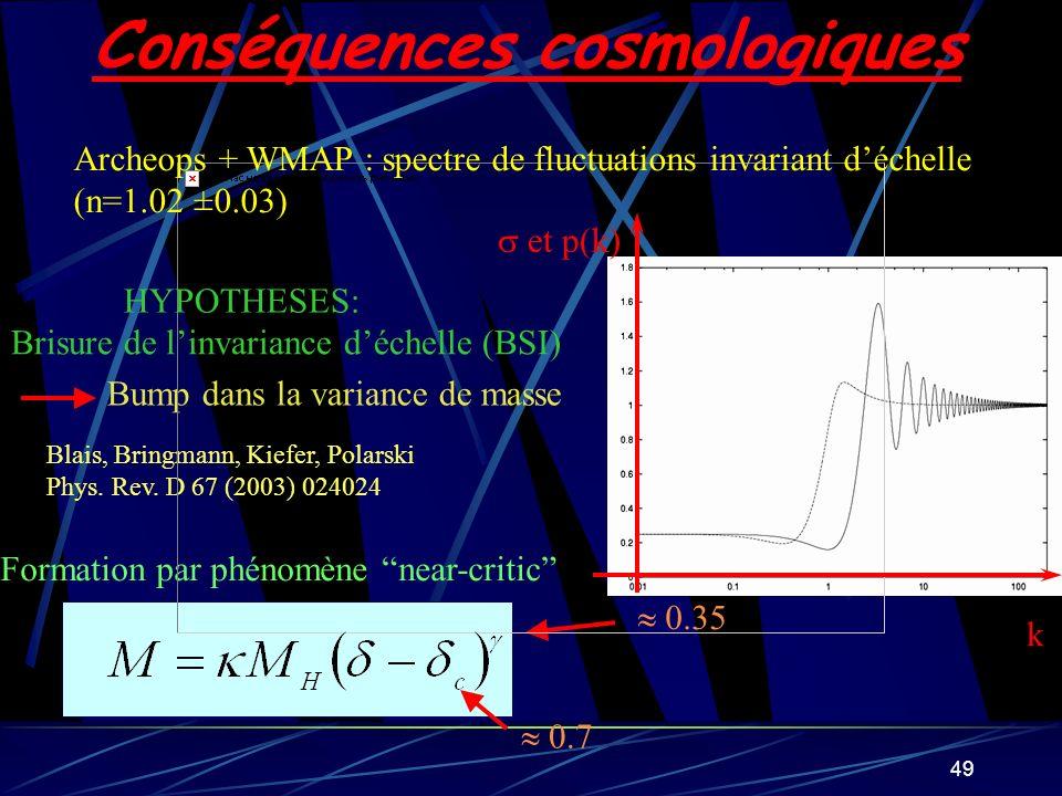 Conséquences cosmologiques