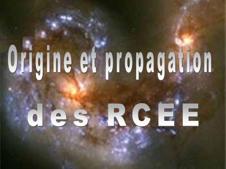 Origine et propagation