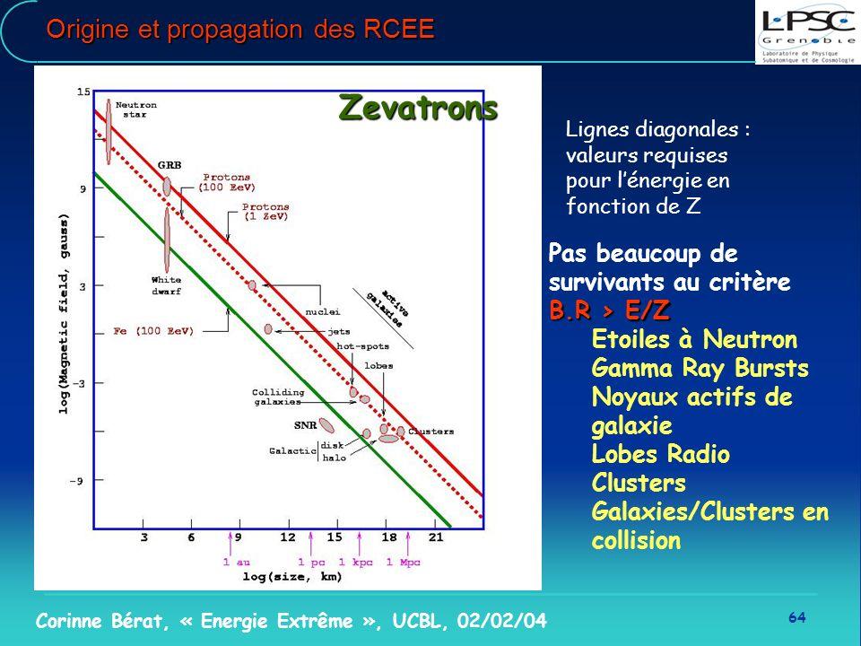 Origine et propagation des RCEE