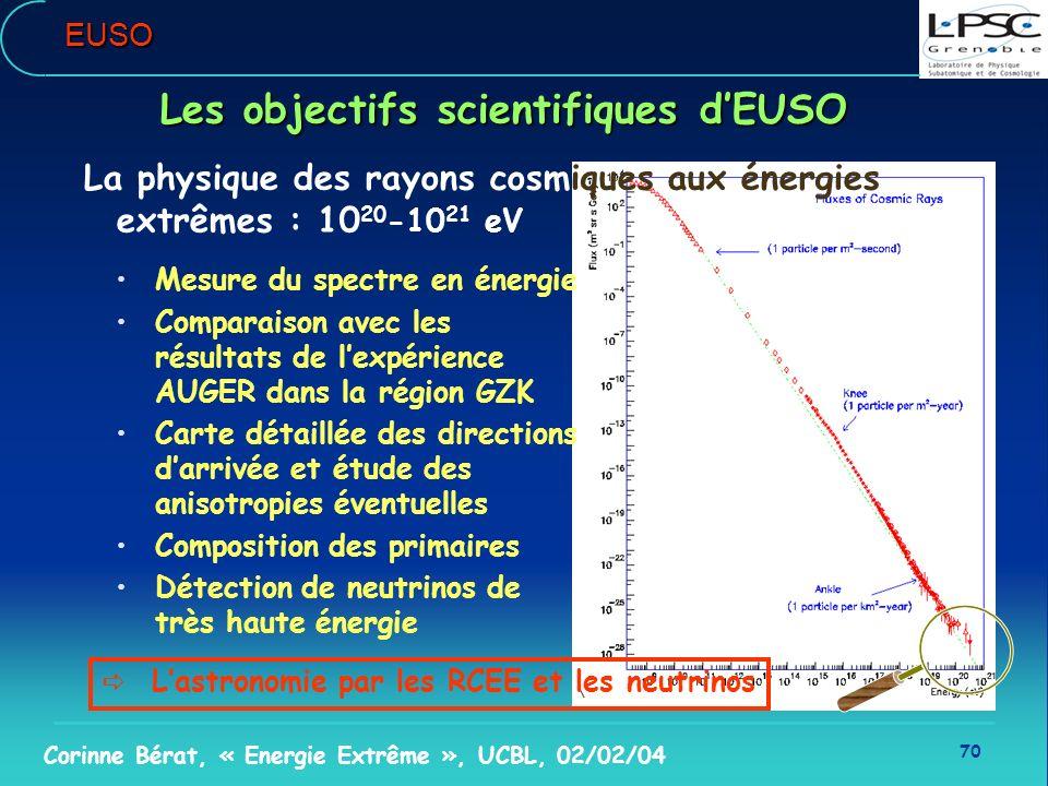 Les objectifs scientifiques d'EUSO