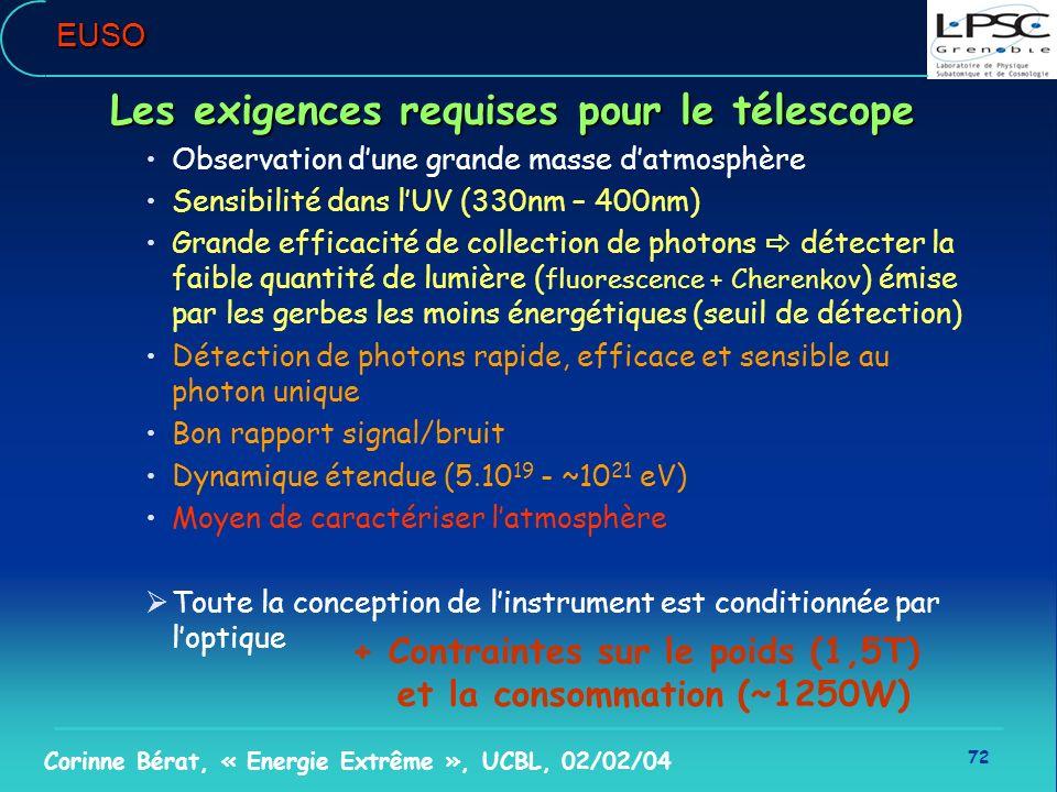 Les exigences requises pour le télescope