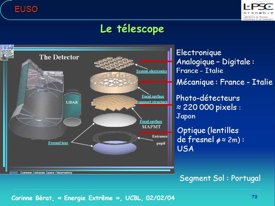Le télescope EUSO Electronique Analogique – Digitale :