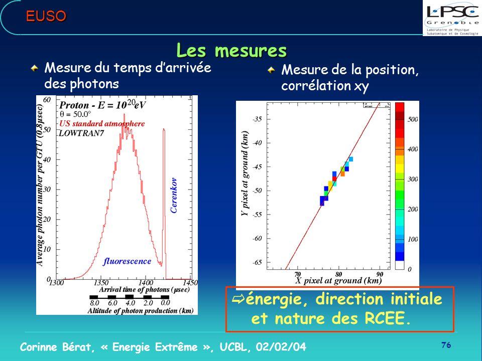 Les mesures énergie, direction initiale et nature des RCEE. EUSO