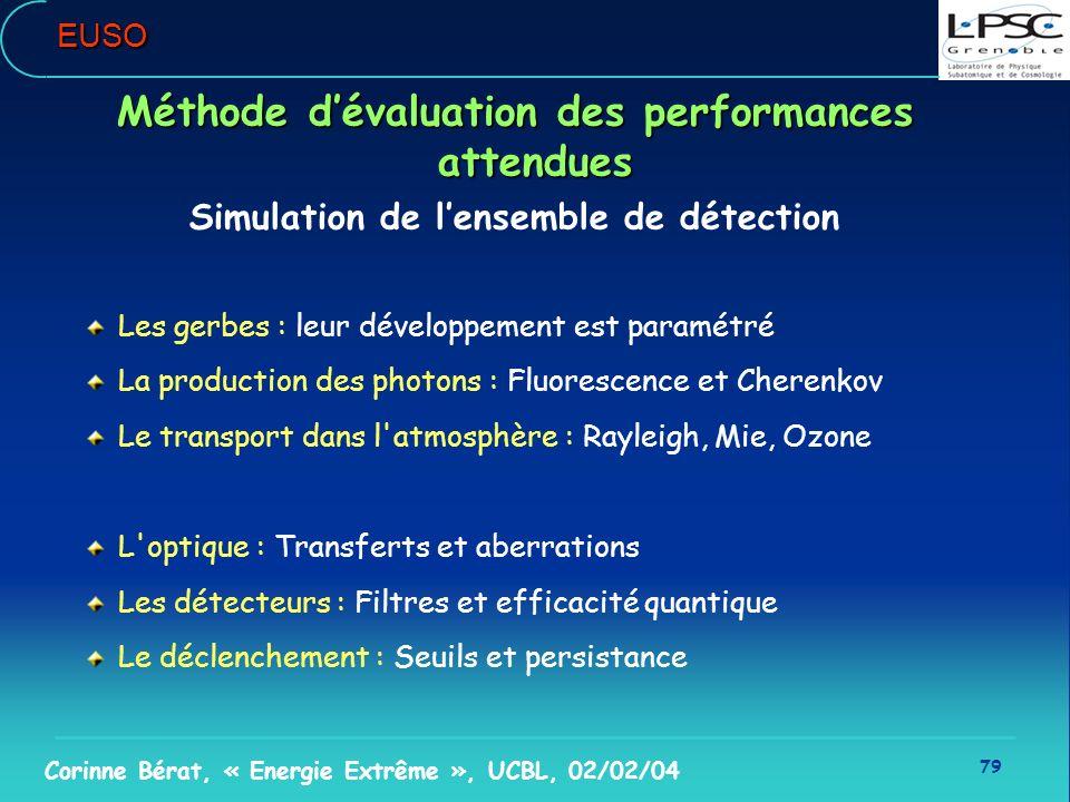 Méthode d'évaluation des performances attendues