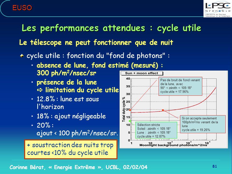 Les performances attendues : cycle utile