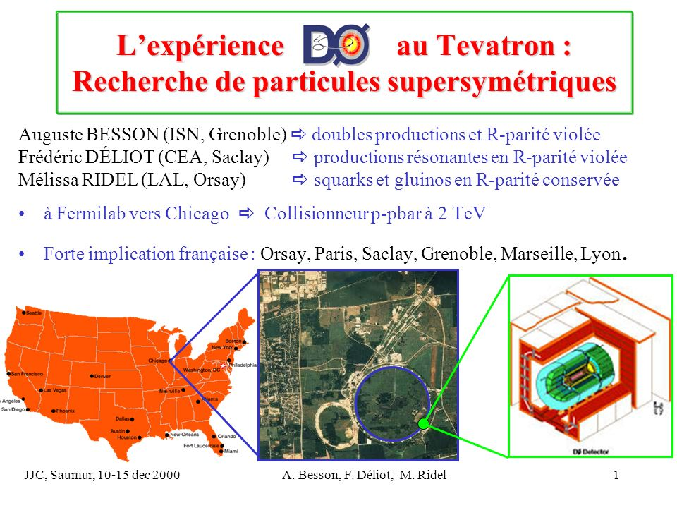 L'expérience au Tevatron : Recherche de particules supersymétriques
