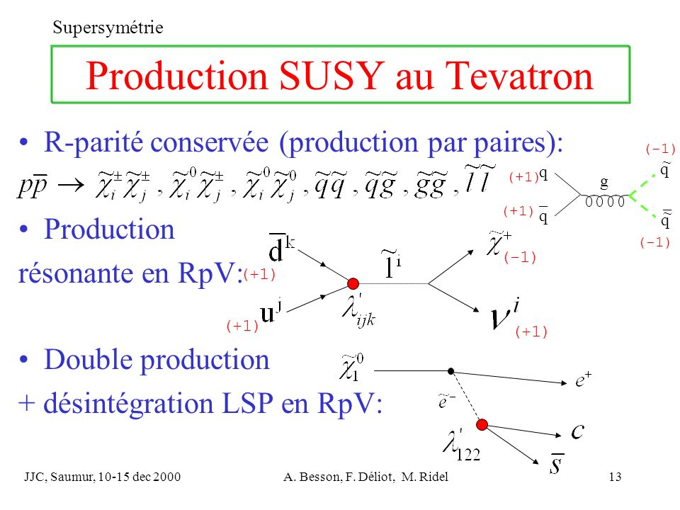 Production SUSY au Tevatron