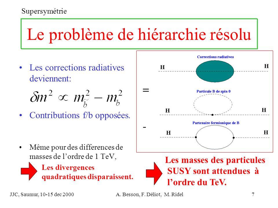 Le problème de hiérarchie résolu