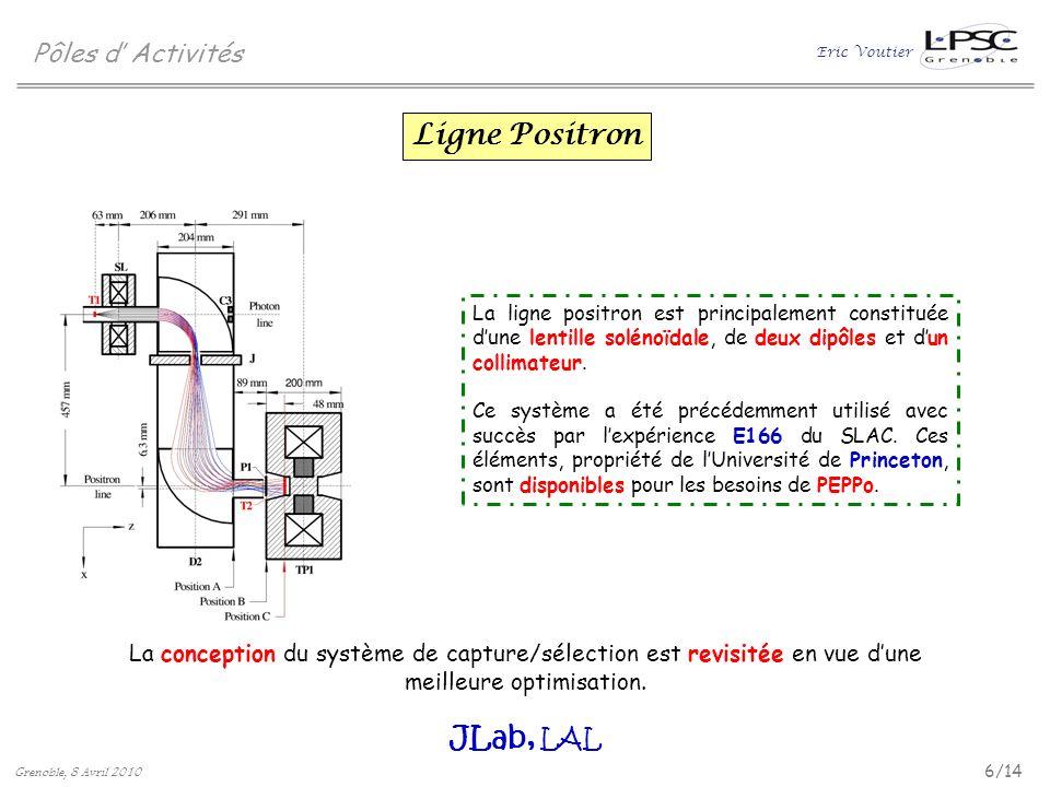 Ligne Positron JLab, LAL Pôles d' Activités
