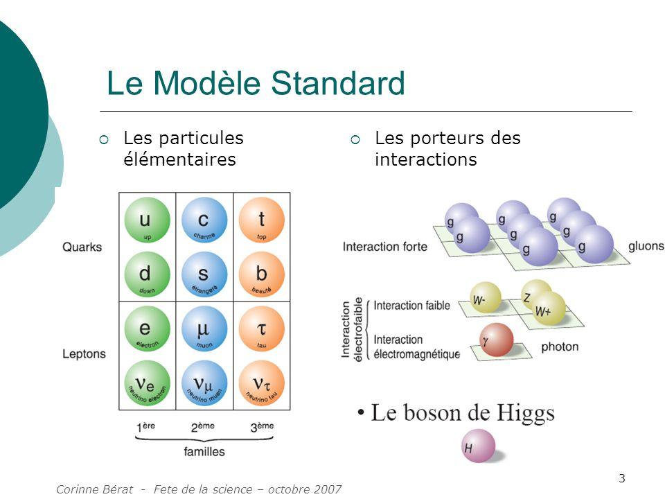 Le Modèle Standard Les particules élémentaires